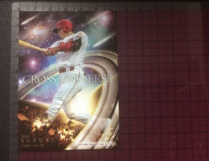 BBM[ プロ野球カード ]のカードサイズが分かる画像