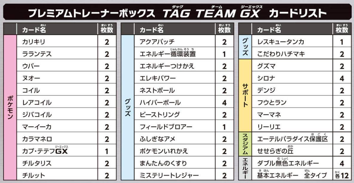 プレミアムトレーナーボックス【TAG TEAM GX】の収録デッキレシピ・デッキリスト